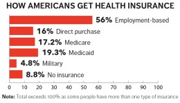 Aarp Health Insurance >> How To Understand Potential Reforms To Health Insurance